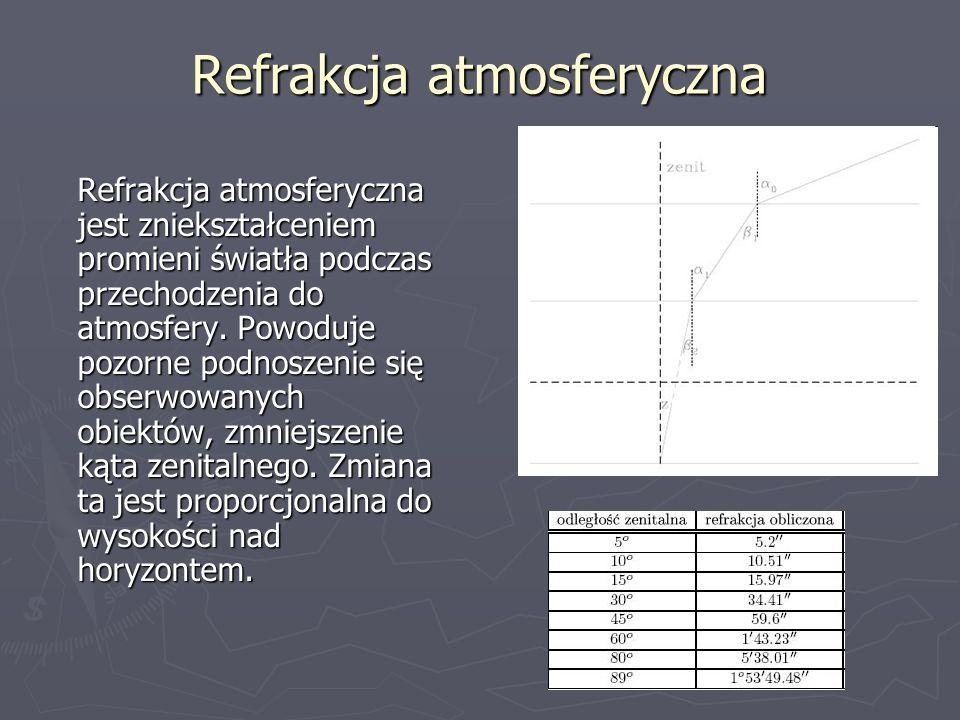 Refrakcja atmosferyczna Refrakcja atmosferyczna jest zniekształceniem promieni światła podczas przechodzenia do atmosfery. Powoduje pozorne podnoszeni