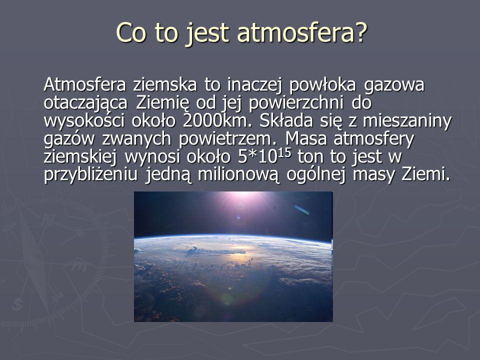 Skład chemiczny atmosfery ► azot - 78,084%, ► tlen - 20,946%, ► argon - 0,934%, ► dwutlenek węgla - 0,0385%, ► śladowe ilości gazów szlachetnych (hel, neon, krypton i ksenon) oraz innych związków takich jak: metan, wodór, tlenek i podtlenek azotu, ozon i związki siarki, radon, jod, amoniak, ► aerozole atmosferyczne,