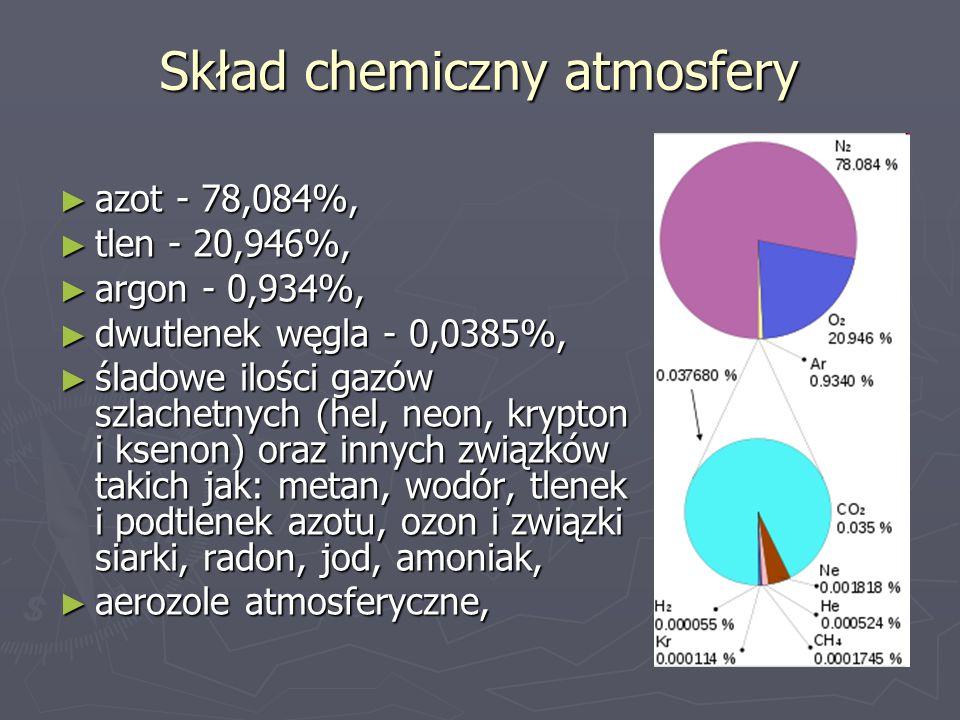 Skład chemiczny atmosfery ► azot - 78,084%, ► tlen - 20,946%, ► argon - 0,934%, ► dwutlenek węgla - 0,0385%, ► śladowe ilości gazów szlachetnych (hel,
