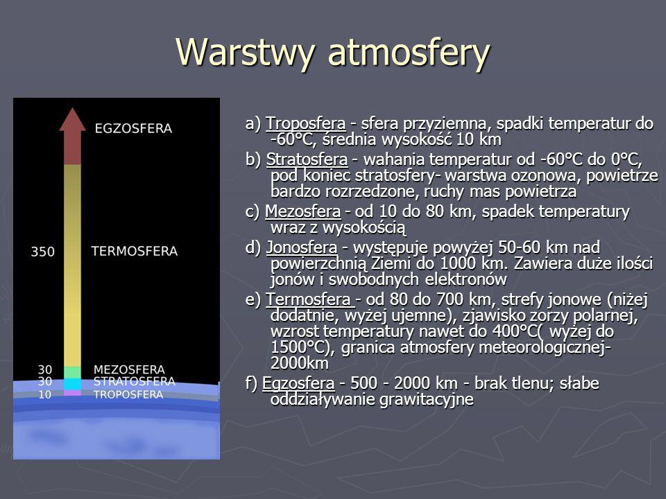 Warstwy atmosfery a) Troposfera - sfera przyziemna, spadki temperatur do -60°C, średnia wysokość 10 km b) Stratosfera - wahania temperatur od -60°C do