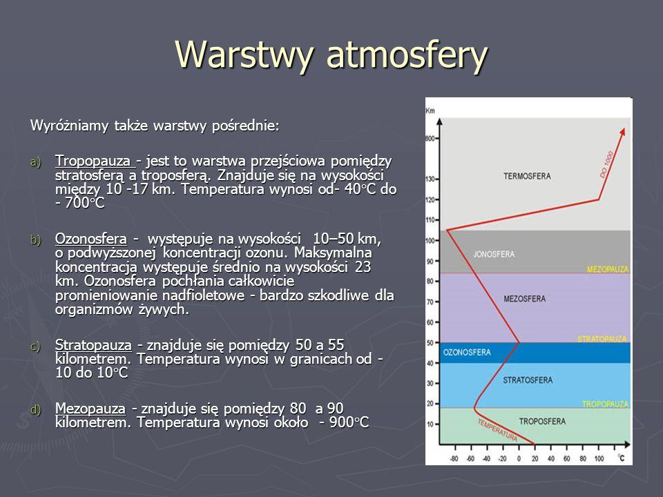 Warstwy atmosfery Wyróżniamy także warstwy pośrednie: a) Tropopauza - jest to warstwa przejściowa pomiędzy stratosferą a troposferą. Znajduje się na w