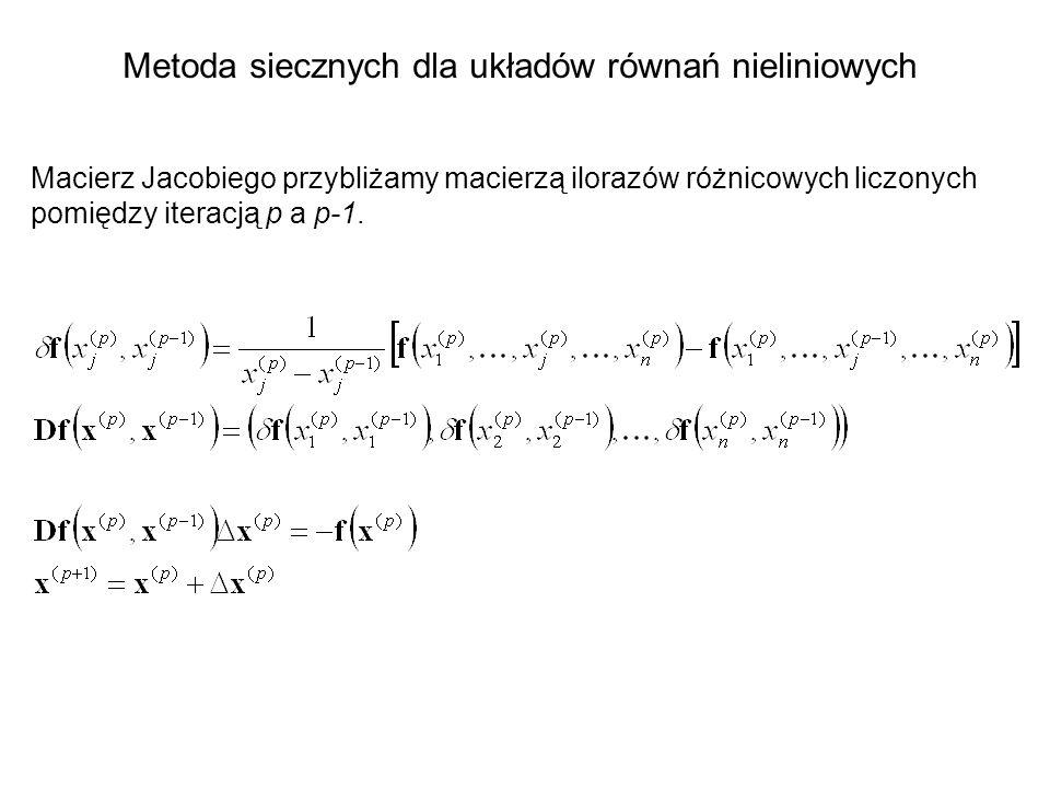 Metoda siecznych dla układów równań nieliniowych Macierz Jacobiego przybliżamy macierzą ilorazów różnicowych liczonych pomiędzy iteracją p a p-1.