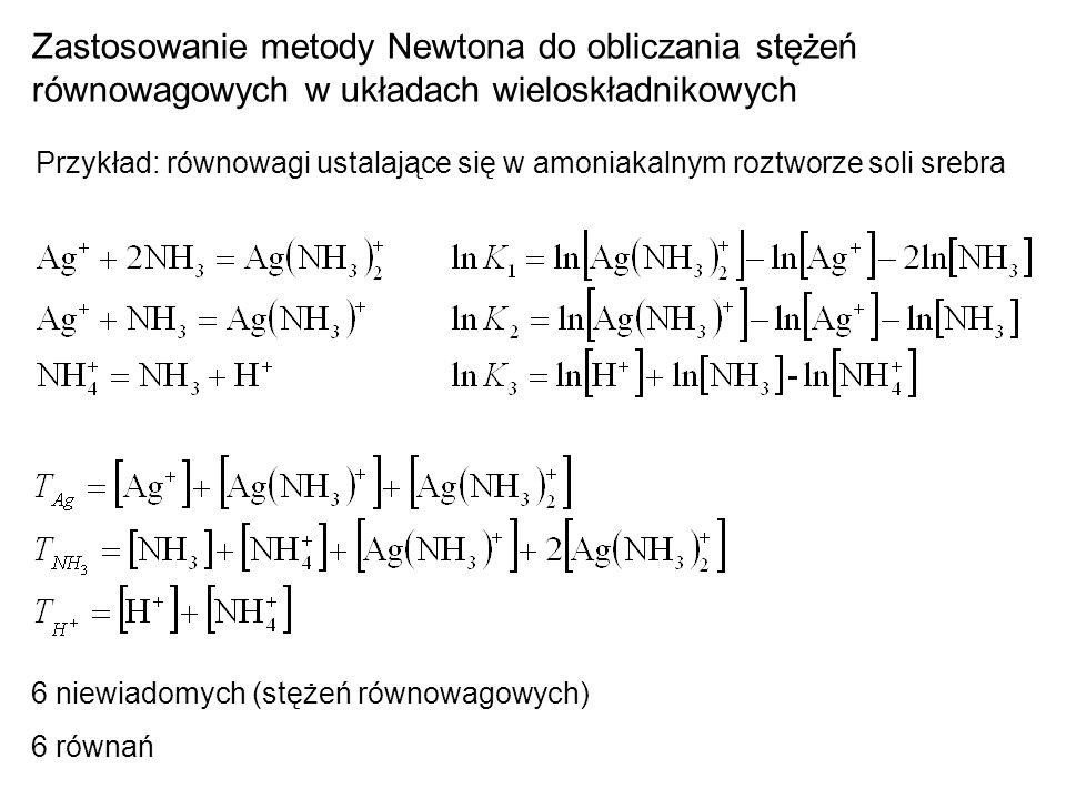 Zastosowanie metody Newtona do obliczania stężeń równowagowych w układach wieloskładnikowych Przykład: równowagi ustalające się w amoniakalnym roztwor