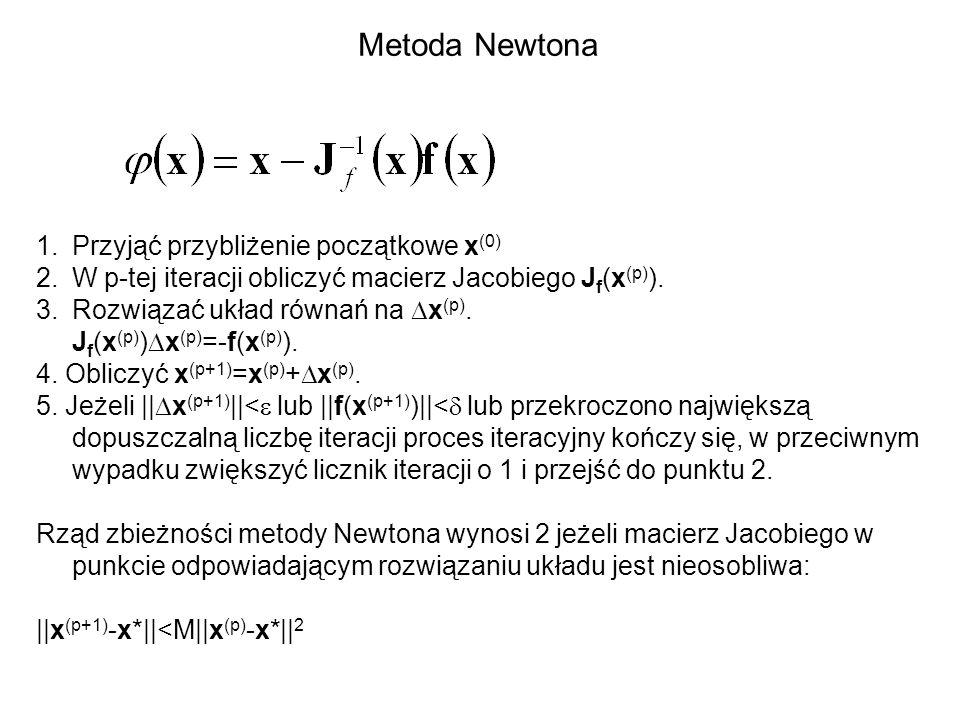 Metoda Newtona 1.Przyjąć przybliżenie początkowe x (0) 2.W p-tej iteracji obliczyć macierz Jacobiego J f (x (p) ). 3.Rozwiązać układ równań na  x (p)