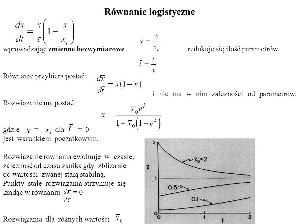 Równanie logistyczne wprowadzając zmienne bezwymiarowe redukuje się ilość parametrów.