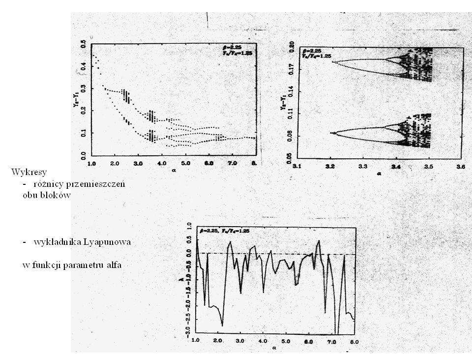 Układy dynamiczne W różnych dziedzinach fizyki od połowy XVIII w.