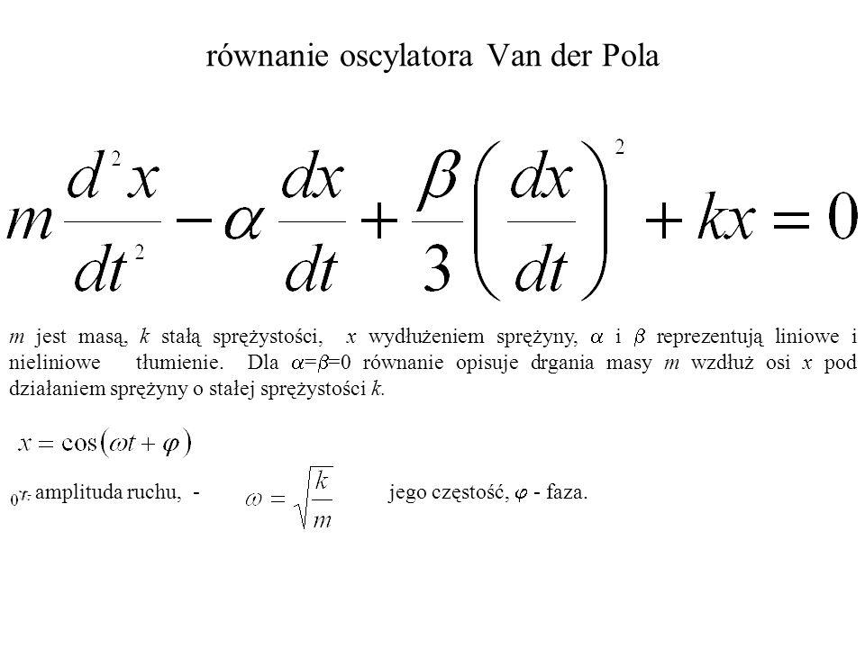 równanie oscylatora Van der Pola m jest masą, k stałą sprężystości, x wydłużeniem sprężyny,  i  reprezentują liniowe i nieliniowe tłumienie.