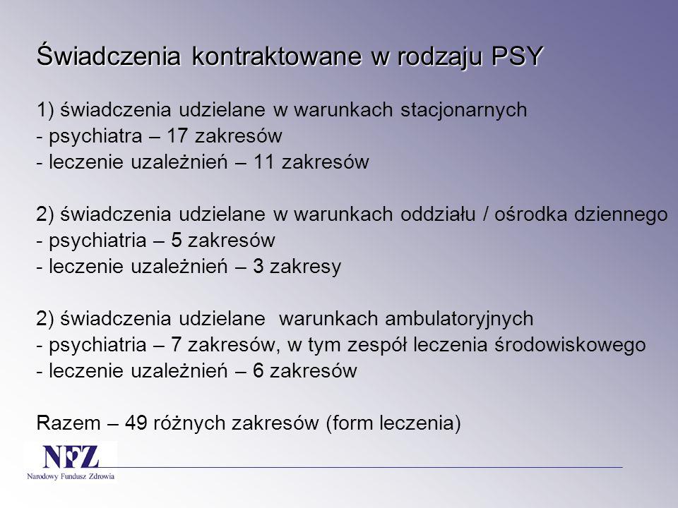 Świadczenia kontraktowane w rodzaju PSY Świadczenia kontraktowane w rodzaju PSY 1) świadczenia udzielane w warunkach stacjonarnych - psychiatra – 17 zakresów - leczenie uzależnień – 11 zakresów 2) świadczenia udzielane w warunkach oddziału / ośrodka dziennego - psychiatria – 5 zakresów - leczenie uzależnień – 3 zakresy 2) świadczenia udzielane warunkach ambulatoryjnych - psychiatria – 7 zakresów, w tym zespół leczenia środowiskowego - leczenie uzależnień – 6 zakresów Razem – 49 różnych zakresów (form leczenia)