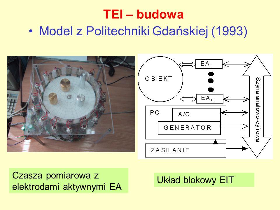 TEI – budowa Model z Politechniki Gdańskiej (1993) Czasza pomiarowa z elektrodami aktywnymi EA Układ blokowy EIT