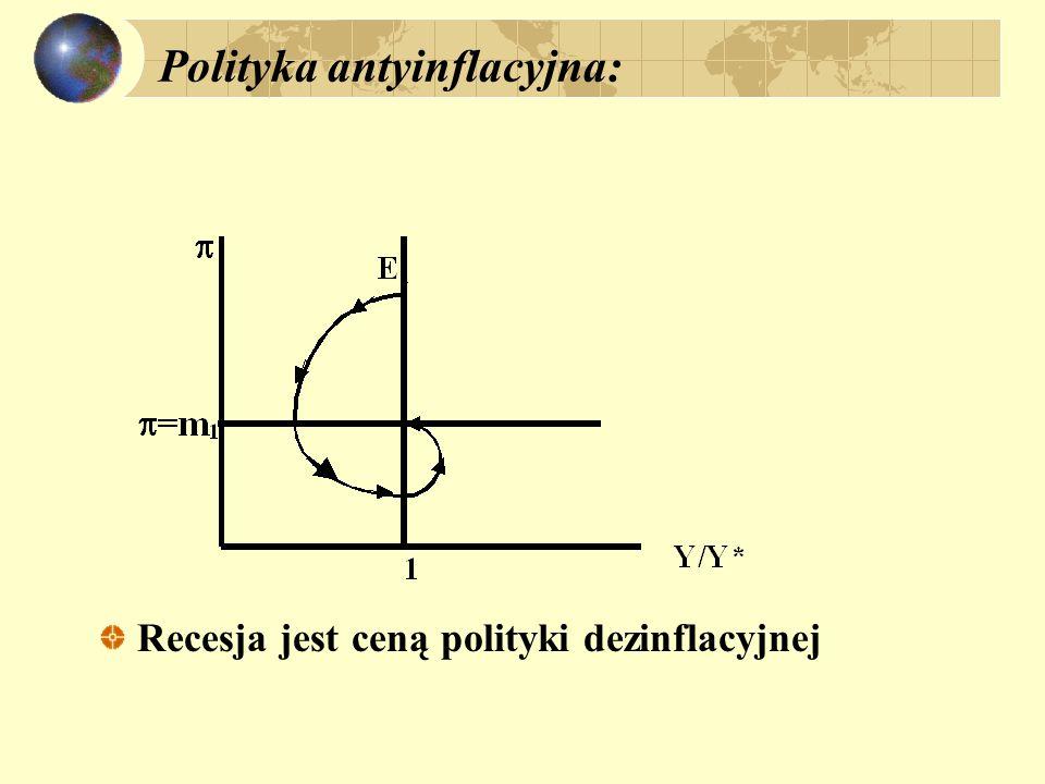 Zakłócenia podażowe dylematy polityki gospodarczej: neutralna, akomodacyjna, wygaszająca