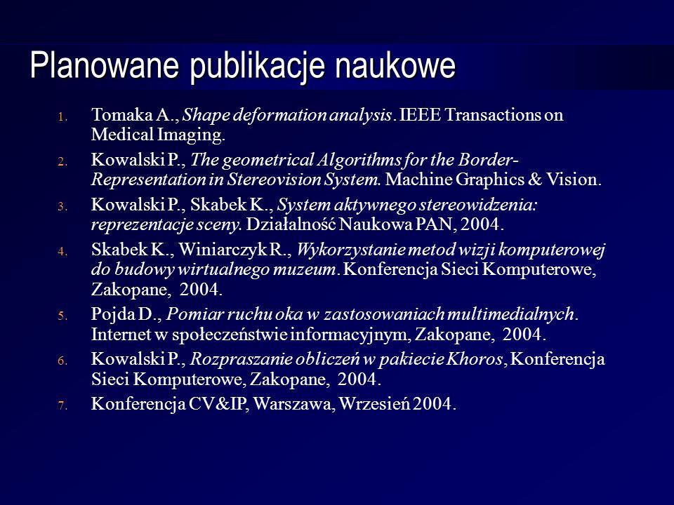 Planowane publikacje naukowe 1. Tomaka A., Shape deformation analysis. IEEE Transactions on Medical Imaging. 2. Kowalski P., The geometrical Algorithm