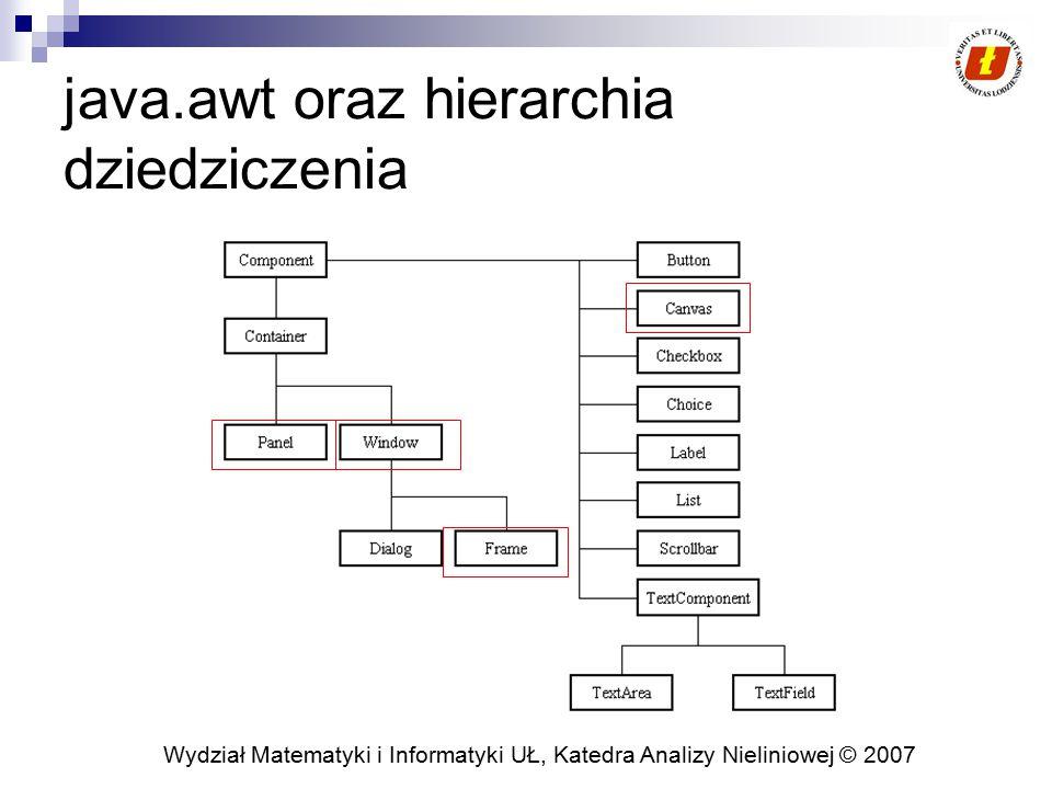 Wydział Matematyki i Informatyki UŁ, Katedra Analizy Nieliniowej © 2007 Budowa interfejsu graficznego Każdy interfejs można zaprezentować w postaci drzewa, którego korzeniem jest Container, a liśćmi są komponenty (przyciski, pola tekstowe, etc…) Przykład -> następny slajd Typy kontenerów:  Window – najwyższa warstwa w GUI (okno).