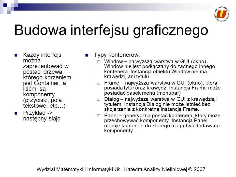 Wydział Matematyki i Informatyki UŁ, Katedra Analizy Nieliniowej © 2007 Kontrolki GUI - AWT Automatycznie rysowane, nie potrzeba przeładowywać metody paint.