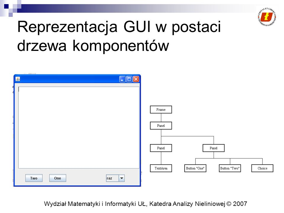 Wydział Matematyki i Informatyki UŁ, Katedra Analizy Nieliniowej © 2007 Reprezentacja GUI w postaci drzewa komponentów