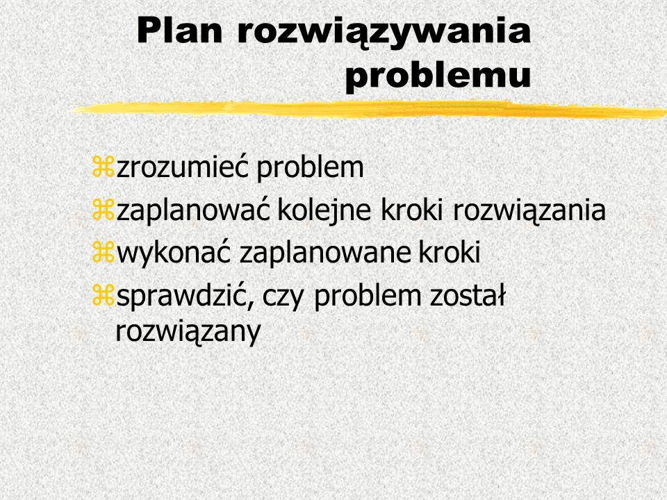 Plan rozwiązywania problemu zzrozumieć problem zzaplanować kolejne kroki rozwiązania zwykonać zaplanowane kroki zsprawdzić, czy problem został rozwiąz