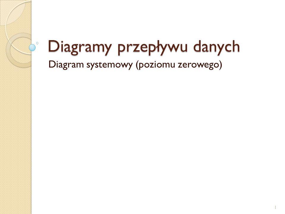 Diagramy przepływu danych Diagram systemowy (poziomu zerowego) 1