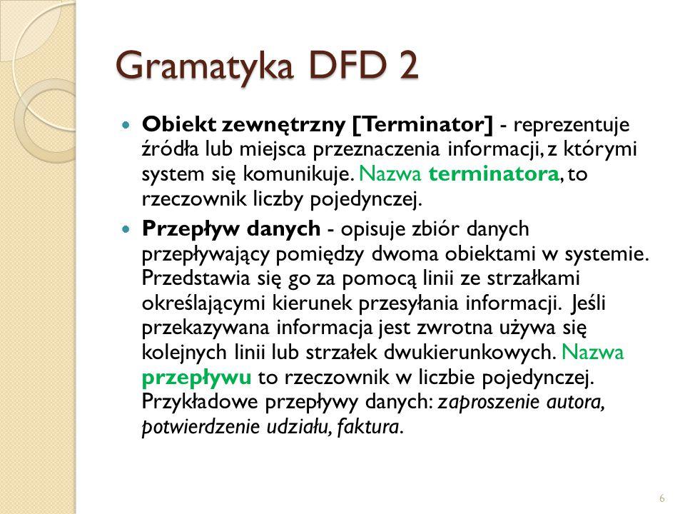 Gramatyka DFD 2 Obiekt zewnętrzny [Terminator] - reprezentuje źródła lub miejsca przeznaczenia informacji, z którymi system się komunikuje. Nazwa term
