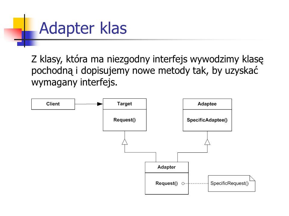 Adapter klas Z klasy, która ma niezgodny interfejs wywodzimy klasę pochodną i dopisujemy nowe metody tak, by uzyskać wymagany interfejs.