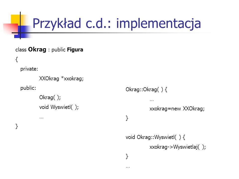 class Okrag : public Figura { private: XXOkrag *xxokrag; public: Okrag( ); void Wyswietl( ); … } Okrag::Okrag( ) { … xxokrag=new XXOkrag; } void Okrag::Wyswietl( ) { xxokrag->Wyswietlaj( ); } … Przykład c.d.: implementacja