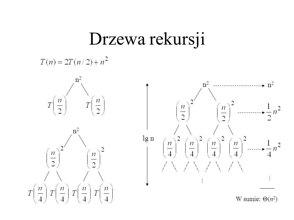 Drzewa rekursji Najdłuższą ścieżką od korzenia do liścia jest n  (2/3)n  (2/3) 2 n  …  1.