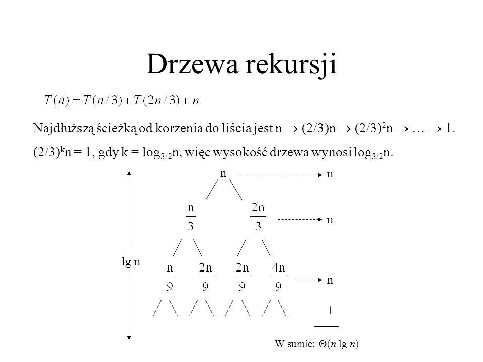 Drzewa rekursji Najdłuższą ścieżką od korzenia do liścia jest n  (2/3)n  (2/3) 2 n  …  1. (2/3) k n = 1, gdy k = log 3/2 n, więc wysokość drzewa w