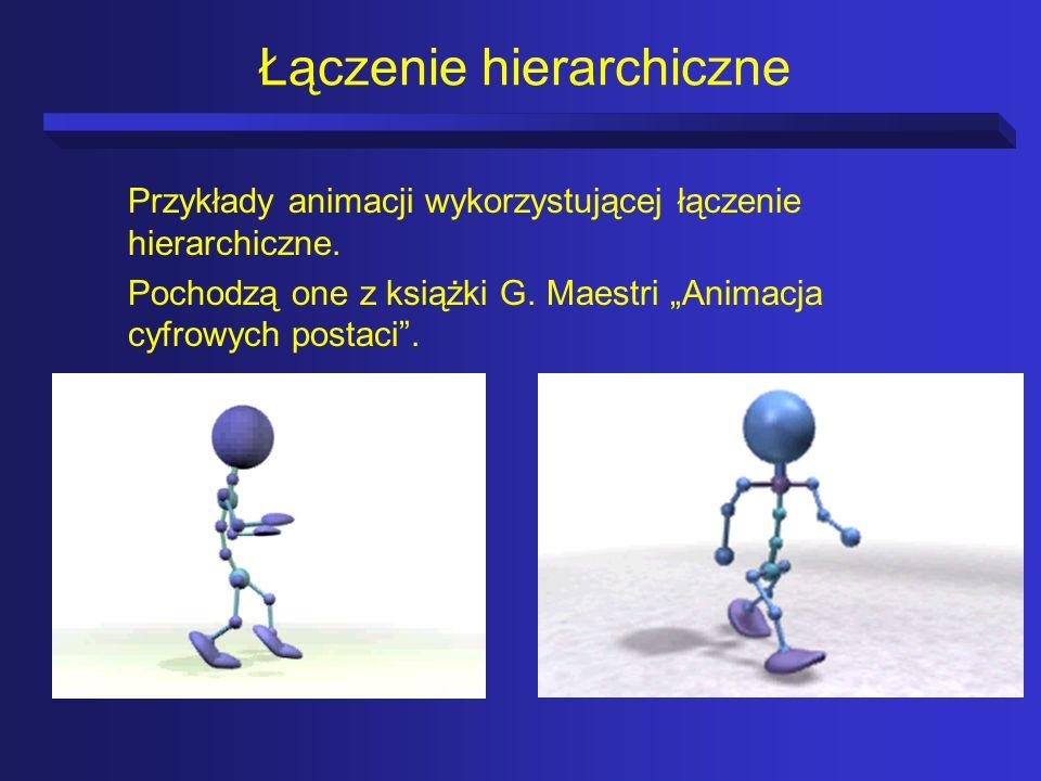 Łączenie hierarchiczne Przykłady animacji wykorzystującej łączenie hierarchiczne.