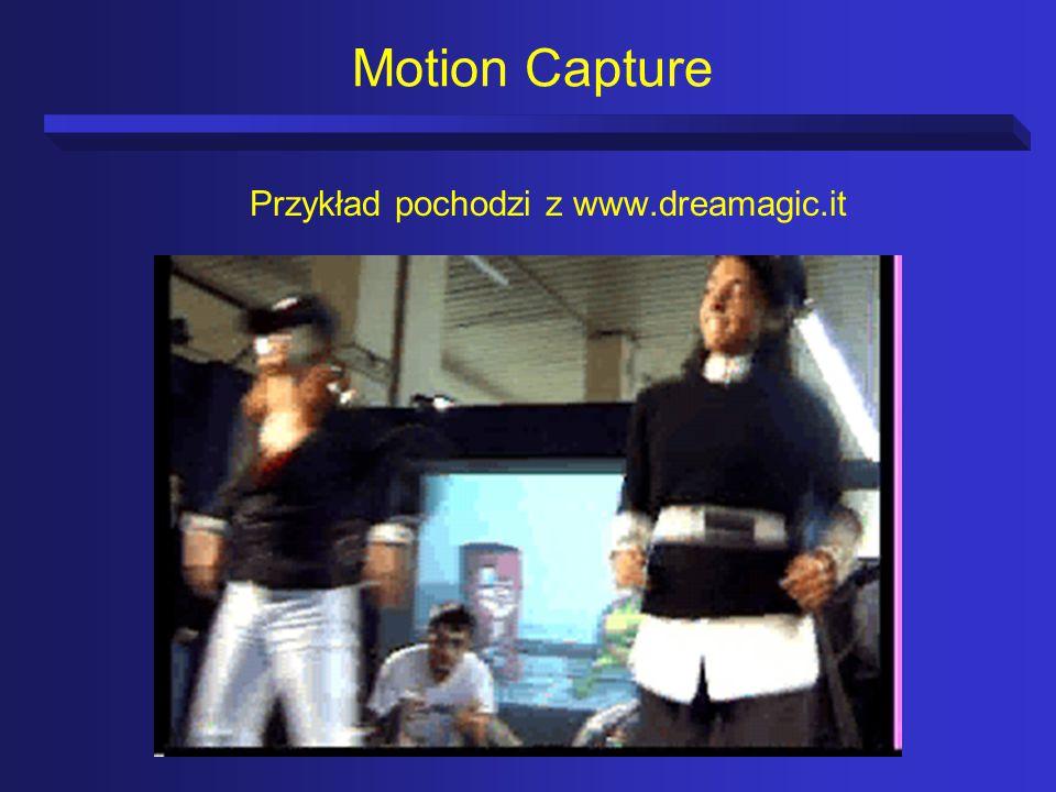 Motion Capture Przykład pochodzi z www.dreamagic.it