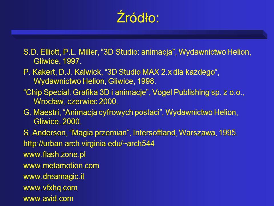 Źródło: S.D.Elliott, P.L. Miller, 3D Studio: animacja , Wydawnictwo Helion, Gliwice, 1997.