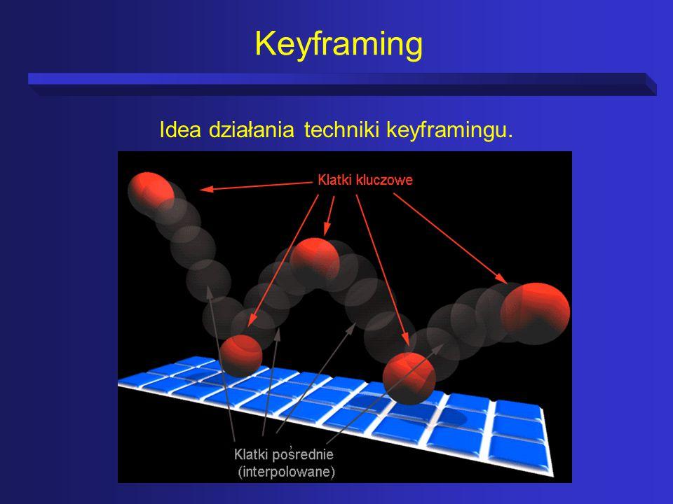 Keyframing Idea działania techniki keyframingu.