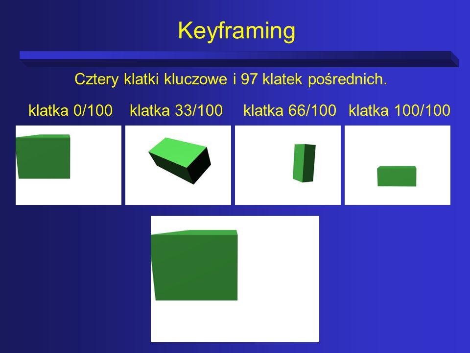 Keyframing Cztery klatki kluczowe i 97 klatek pośrednich.