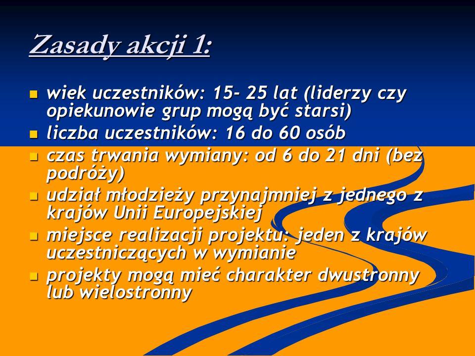 Zasady akcji 1: wiek uczestników: 15- 25 lat (liderzy czy opiekunowie grup mogą być starsi) wiek uczestników: 15- 25 lat (liderzy czy opiekunowie grup mogą być starsi) liczba uczestników: 16 do 60 osób liczba uczestników: 16 do 60 osób czas trwania wymiany: od 6 do 21 dni (bez podróży) czas trwania wymiany: od 6 do 21 dni (bez podróży) udział młodzieży przynajmniej z jednego z krajów Unii Europejskiej udział młodzieży przynajmniej z jednego z krajów Unii Europejskiej miejsce realizacji projektu: jeden z krajów uczestniczących w wymianie miejsce realizacji projektu: jeden z krajów uczestniczących w wymianie projekty mogą mieć charakter dwustronny lub wielostronny projekty mogą mieć charakter dwustronny lub wielostronny