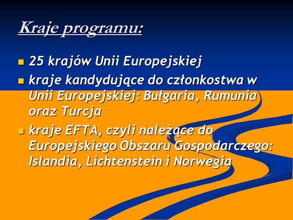 Kraje programu: 25 krajów Unii Europejskiej 25 krajów Unii Europejskiej kraje kandydujące do członkostwa w Unii Europejskiej: Bułgaria, Rumunia oraz Turcja kraje kandydujące do członkostwa w Unii Europejskiej: Bułgaria, Rumunia oraz Turcja kraje EFTA, czyli należące do Europejskiego Obszaru Gospodarczego: Islandia, Lichtenstein i Norwegia kraje EFTA, czyli należące do Europejskiego Obszaru Gospodarczego: Islandia, Lichtenstein i Norwegia