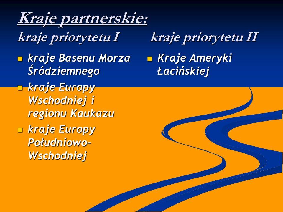 Kraje partnerskie : kraje priorytetu I kraje priorytetu II kraje Basenu Morza Śródziemnego kraje Basenu Morza Śródziemnego kraje Europy Wschodniej i regionu Kaukazu kraje Europy Wschodniej i regionu Kaukazu kraje Europy Południowo- Wschodniej kraje Europy Południowo- Wschodniej Kraje Ameryki Łacińskiej