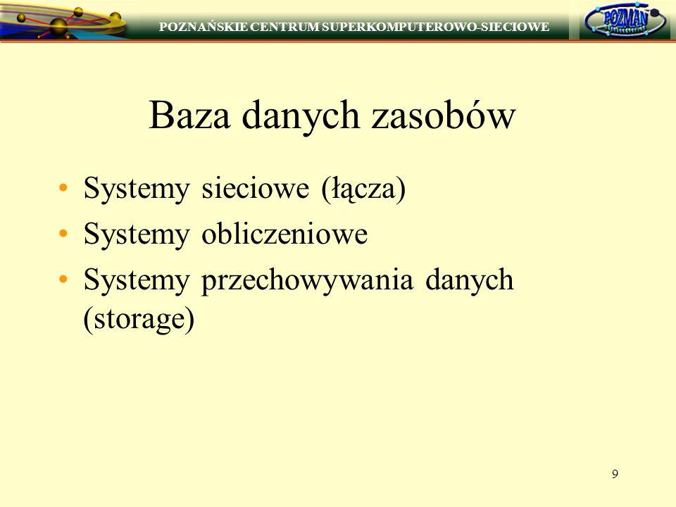 POZNAŃSKIE CENTRUM SUPERKOMPUTEROWO-SIECIOWE 9 Baza danych zasobów Systemy sieciowe (łącza) Systemy obliczeniowe Systemy przechowywania danych (storag