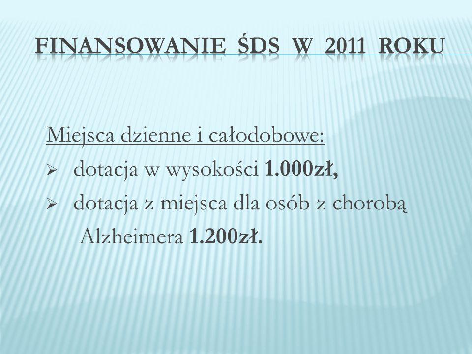 Miejsca dzienne i całodobowe:  dotacja w wysokości 1.000zł,  dotacja z miejsca dla osób z chorobą Alzheimera 1.200zł.
