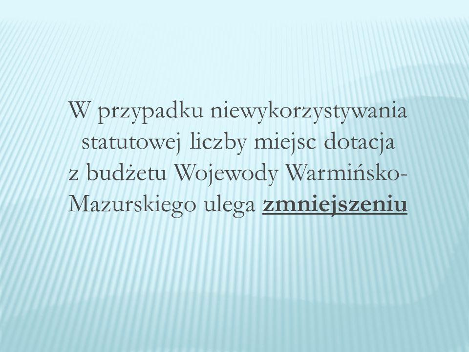 W przypadku niewykorzystywania statutowej liczby miejsc dotacja z budżetu Wojewody Warmińsko- Mazurskiego ulega zmniejszeniu