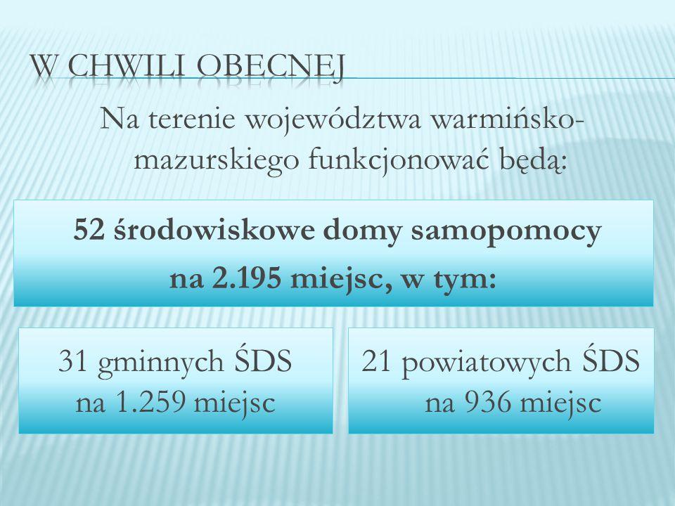 Na terenie województwa warmińsko- mazurskiego funkcjonować będą: 52 środowiskowe domy samopomocy na 2.195 miejsc, w tym: 21 powiatowych ŚDS na 936 miejsc 31 gminnych ŚDS na 1.259 miejsc