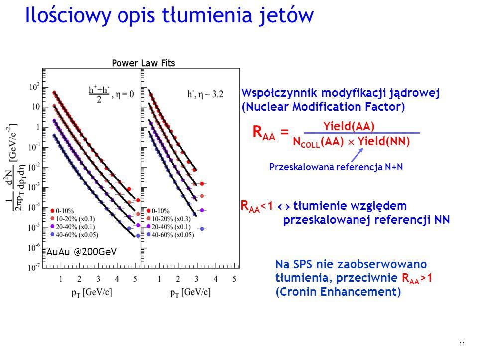 11 Ilościowy opis tłumienia jetów AuAu @200GeV Przeskalowana referencja N+N R AA = Yield(AA)  N COLL (AA)  Yield(NN)  Współczynnik modyfikacji jądrowej (Nuclear Modification Factor)  R AA <1  tłumienie względem przeskalowanej referencji NN Na SPS nie zaobserwowano tłumienia, przeciwnie R AA >1 (Cronin Enhancement)