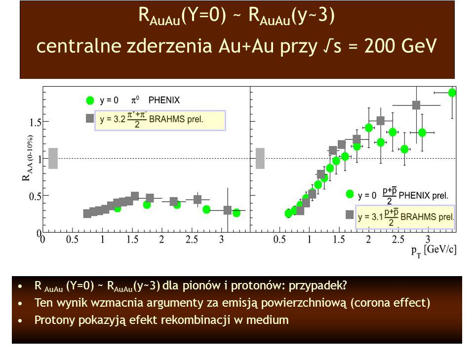 13 R AuAu (Y=0) ~ R AuAu (y~3) centralne zderzenia Au+Au przy √s = 200 GeV R AuAu (Y=0) ~ R AuAu (y~3) dla pionów i protonów: przypadek.