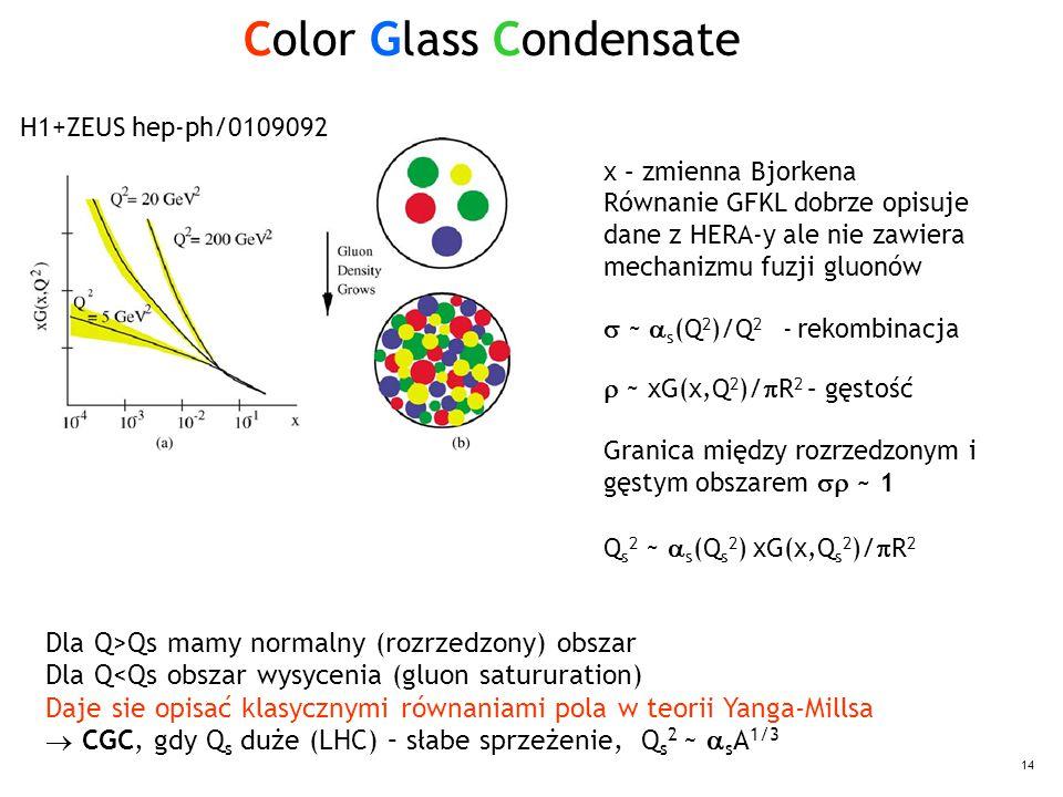 14 Color Glass Condensate Dla Q>Qs mamy normalny (rozrzedzony) obszar Dla Q<Qs obszar wysycenia (gluon satururation)  Daje sie opisać klasycznymi równaniami pola w teorii Yanga-Millsa  CGC, gdy Q s duże (LHC) – słabe sprzeżenie, Q s 2 ~  s A 1/3 H1+ZEUS hep-ph/0109092 x – zmienna Bjorkena Równanie GFKL dobrze opisuje dane z HERA-y ale nie zawiera mechanizmu fuzji gluonów  ~  s (Q 2 )/Q 2 - rekombinacja  ~ xG(x,Q 2 )/  R 2 – gęstość Granica między rozrzedzonym i gęstym obszarem  ~ 1 Q s 2 ~  s (Q s 2 ) xG(x,Q s 2 )/  R 2