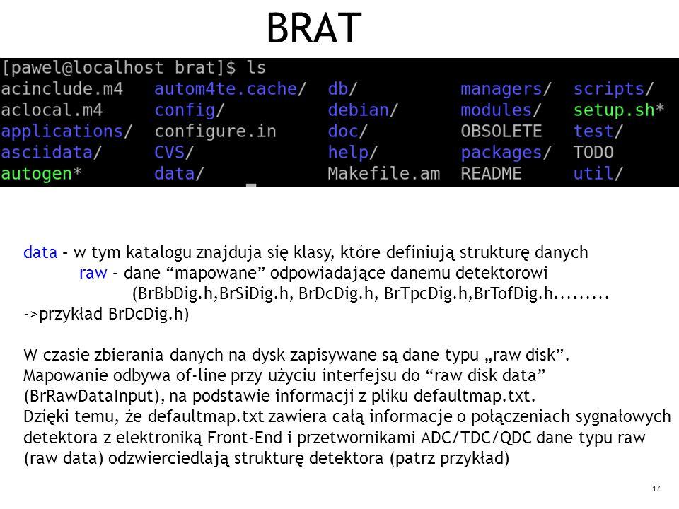 17 BRAT data – w tym katalogu znajduja się klasy, które definiują strukturę danych raw – dane mapowane odpowiadające danemu detektorowi (BrBbDig.h,BrSiDig.h, BrDcDig.h, BrTpcDig.h,BrTofDig.h.........