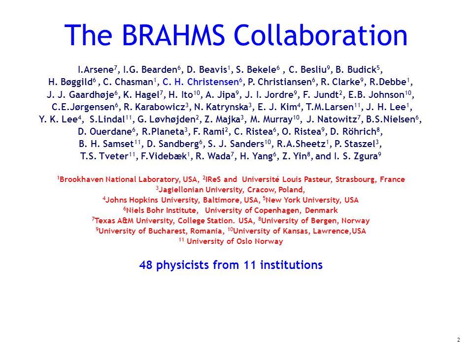 2 I.Arsene 7, I.G. Bearden 6, D. Beavis 1, S. Bekele 6, C. Besliu 9, B. Budick 5, H. Bøggild 6, C. Chasman 1, C. H. Christensen 6, P. Christiansen 6,