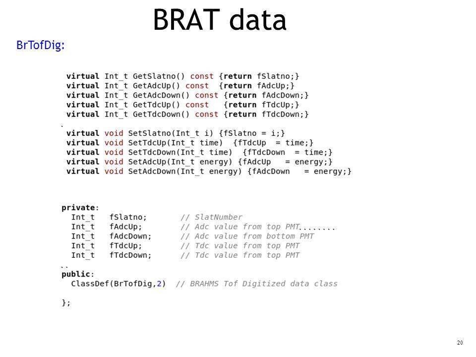 20 BRAT data BrTofDig: