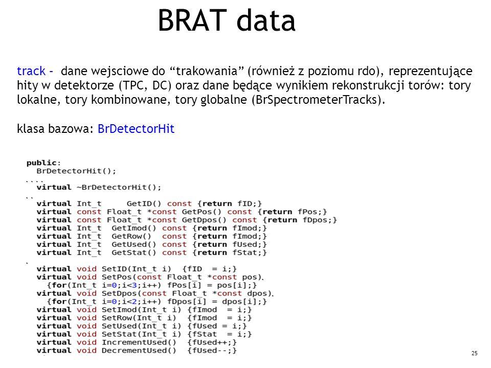 25 BRAT data track – dane wejsciowe do trakowania (również z poziomu rdo), reprezentujące hity w detektorze (TPC, DC) oraz dane będące wynikiem rekonstrukcji torów: tory lokalne, tory kombinowane, tory globalne (BrSpectrometerTracks).