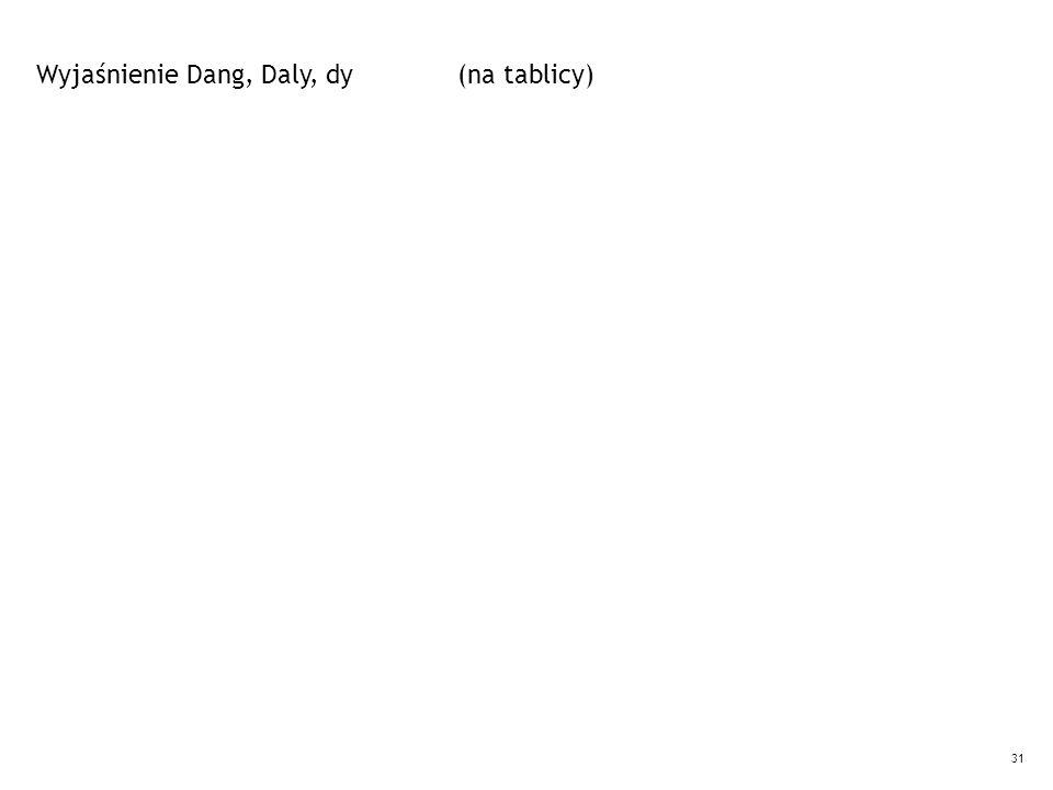 31 Wyjaśnienie Dang, Daly, dy (na tablicy) 