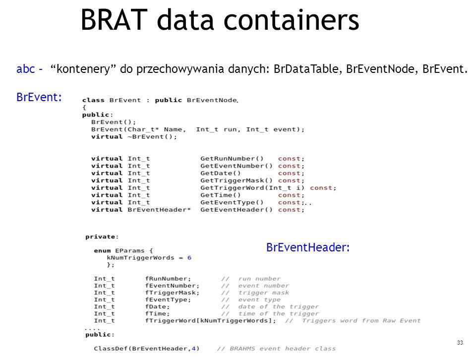 "33 BRAT data containers abc – ""kontenery"" do przechowywania danych: BrDataTable, BrEventNode, BrEvent. BrEvent: BrEventHeader:"
