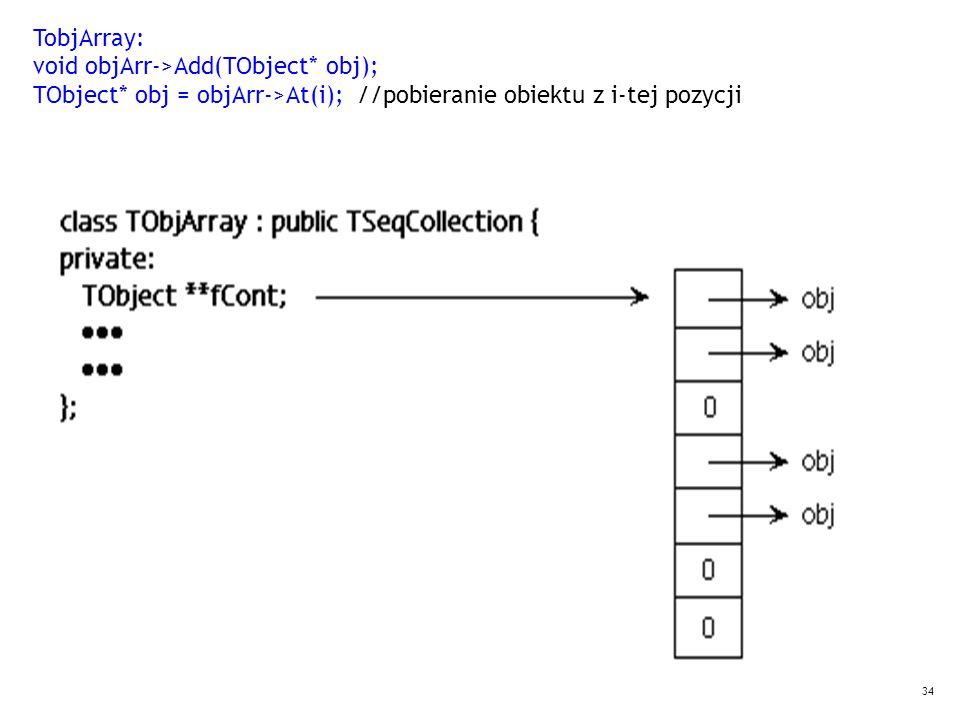 34 TobjArray: void objArr->Add(TObject* obj); TObject* obj = objArr->At(i); //pobieranie obiektu z i-tej pozycji