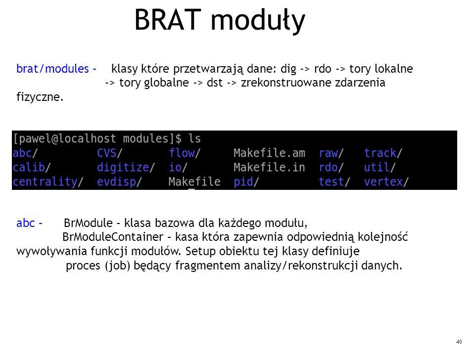 40 BRAT moduły brat/modules – klasy które przetwarzają dane: dig -> rdo -> tory lokalne -> tory globalne -> dst -> zrekonstruowane zdarzenia fizyczne.