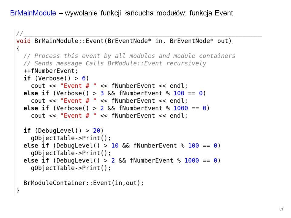53 BrMainModule – wywołanie funkcji łańcucha modułów: funkcja Event