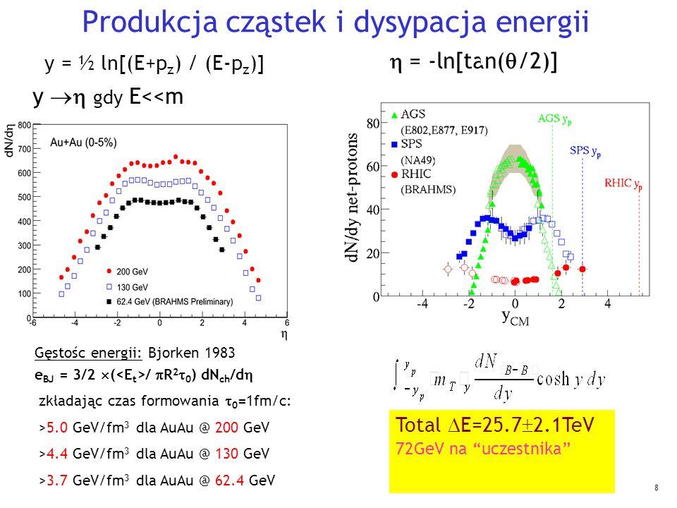 8 Produkcja cząstek i dysypacja energii Gęstośc energii: Bjorken 1983 e BJ = 3/2  ( /  R 2  0 ) dN ch /d  zkładając czas formowania  0 =1fm/c: >5.0 GeV/fm 3 dla AuAu @ 200 GeV >4.4 GeV/fm 3 dla AuAu @ 130 GeV >3.7 GeV/fm 3 dla AuAu @ 62.4 GeV Total  E=25.7  2.1TeV 72GeV na uczestnika Y y = ½ ln[(E+p z ) / (E-p z )] E  = -ln[tan(  /2)] Y y  gdy E<<m
